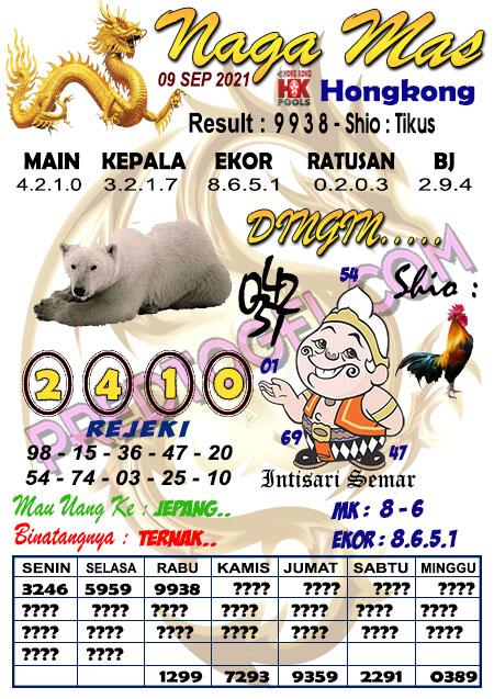 Syair Hk Nagamas Kamis 09 September 2021