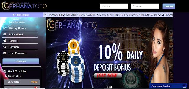 Situs Togel Terbesar Agen Togel Resmi Dan Casino Terbaik
