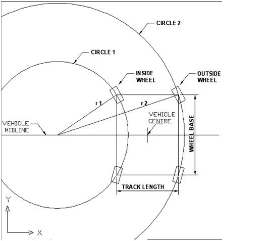 Mechanical Engineering Modern Steering Systems