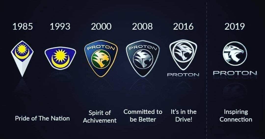 seanrai logo proton sejak 1985 hingga 2019