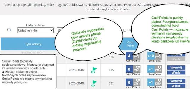 Ankiety płatne w SWPanel (CashPoints).