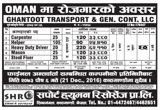 Jobs in OMAN for Nepali, Salary Rs 62,110