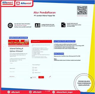 Lowongan Kerja SMA SMK September 2020 Alfarmart Branch