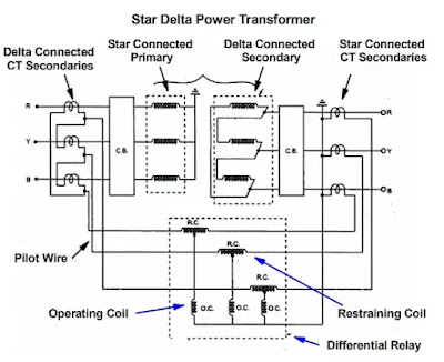 differential-protection-transformer-diagram