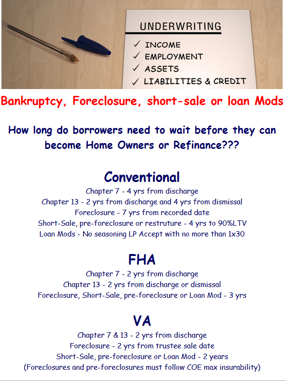 Bankruptcy Requriements for a FHA, VA, USDA, and Fannie Mae Loan Approval in Kentucky
