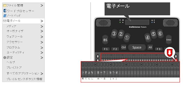 電子メールを表示され、下スクロールキーが赤く示されたポラリスのイメージ図
