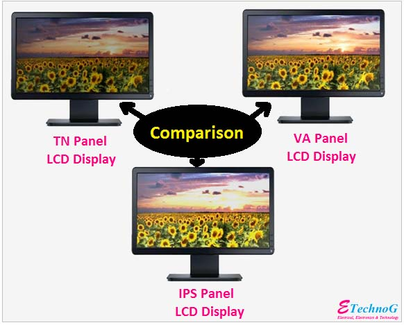 TN, VA, IPS Panel LCD Display