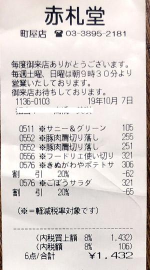 赤札堂 町屋店 2019/10/7 のレシート