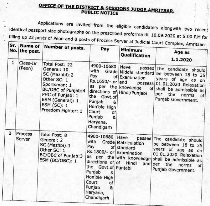amritsar session court judge name  amritsar district court recruitment  list of judges in amritsar  punjab and haryana high court  amritsar court judges names  ecourts  amritsar court case petitioner  amritsar court news,Jobs, Jobs In Punjab, Amritsar Session Court Latest Recruitment Notification, government jobs,