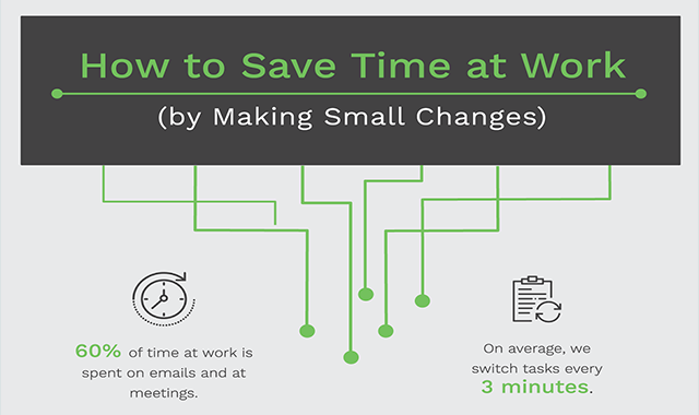 How to Save Time at Work by Making Small Changes