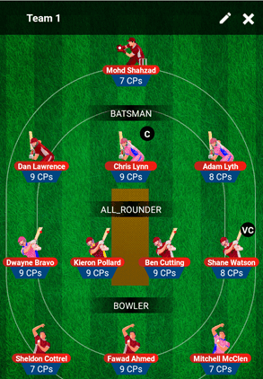 my11 circle team