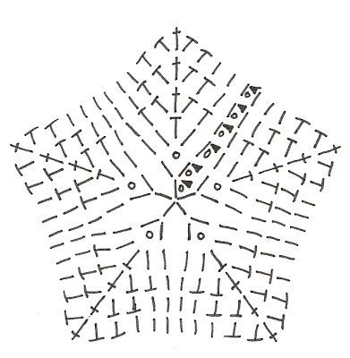 Paper, Wool & Yarn: Crochet Star Pattern