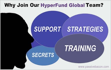 Why Join HyperFund Global Through Us?