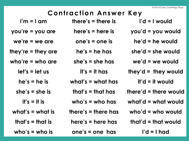 contraction puzzles answer key