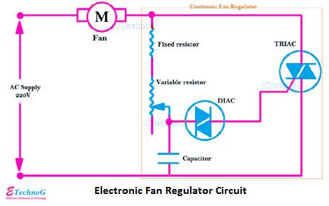 electronic fan regulator circuit