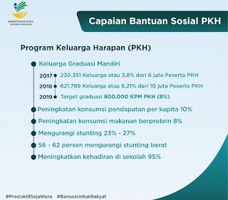empat langkah strategis untuk menekan angka kemiskinan