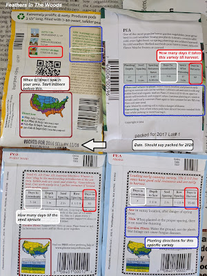Diagram reading seed packets