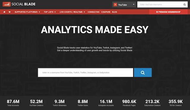 Social media traffic analysis tool-Social Blade