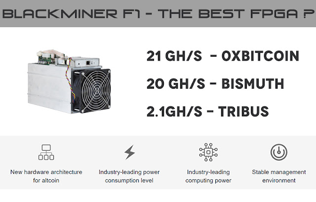 Blackminer F1 Cloud Mining - Review | The Best Yet ?