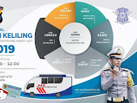Jadwal SIM Keliling Tanah Laut | 10-15 Juni 2019