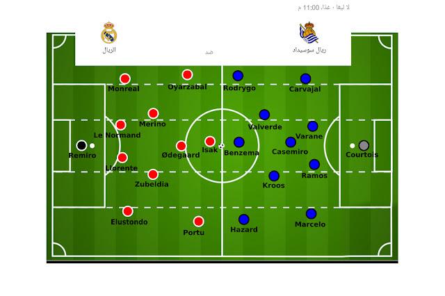 تشكيلة ريال مدريد وريال سوسيداد