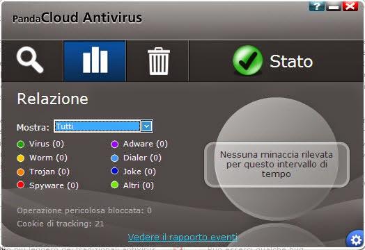 Ecco un elenco dei migliori antivirus per Pc da scaricare gratis