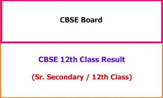 CBSE 12th Class Exam Result 2021
