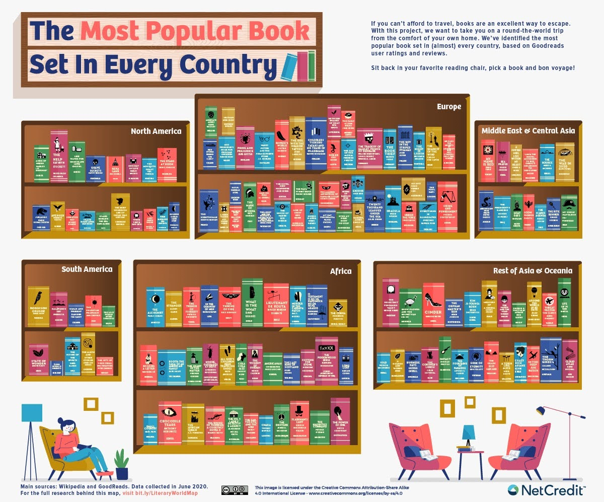the-most-popular-book-set-in-every-country-infographic