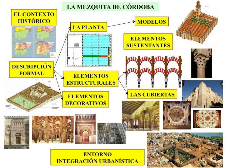 Profesor de historia geograf a y arte arte isl mico for Historia de la arquitectura pdf