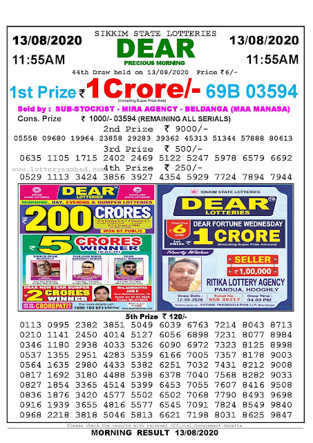Sikkim State Lotteries 13-08-2020 Lottery Sambad Result 11:55 AM