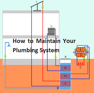 How to Maintain Your Plumbing System 1
