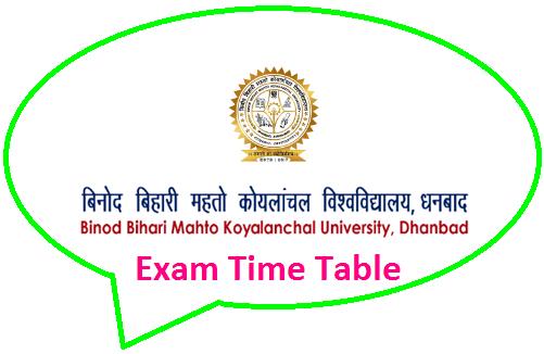 BBMKU Exam Routine 2020
