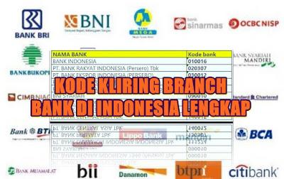 kode kliring branch bank indonesia lengkap - kanalmu