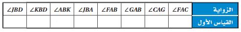 استكشاف 2-2 الزوايا والمستقيمات المتوازية- التوازي والتعامد