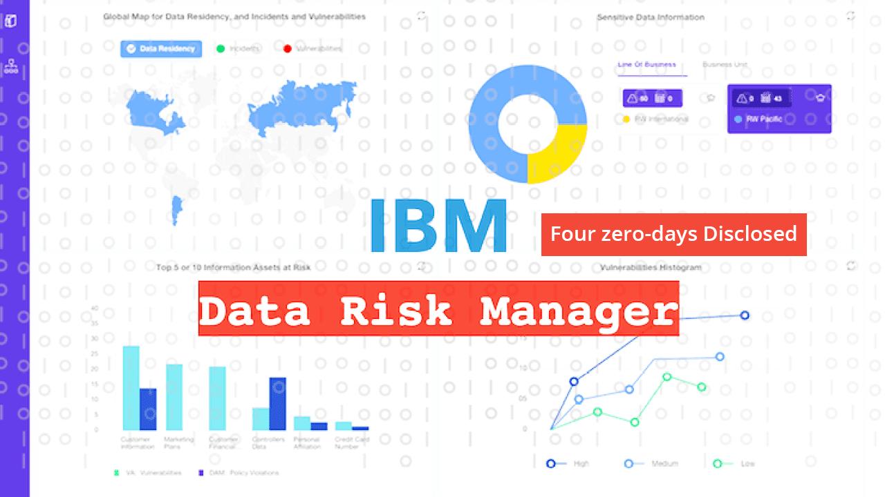 IBM zero-days