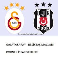Beşiktaş Galatasaray Maçları Korner Sayıları ve Korner İstatistikleri