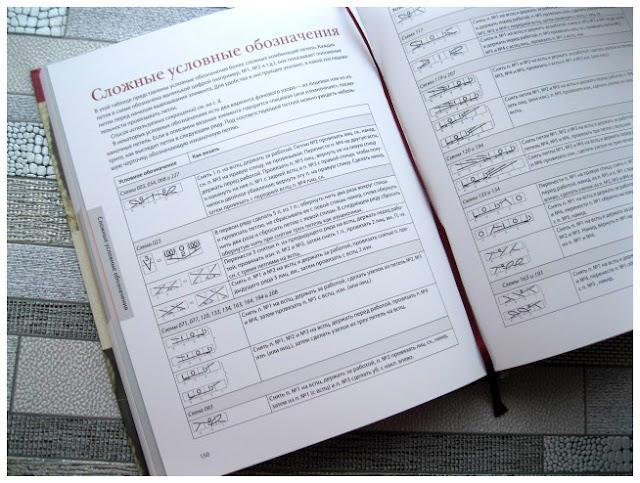 Особо сложные условные обозначения вынесены в отдельный раздел