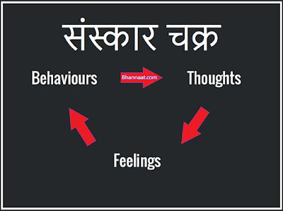 Sanskaar ki Kahani in Hindi