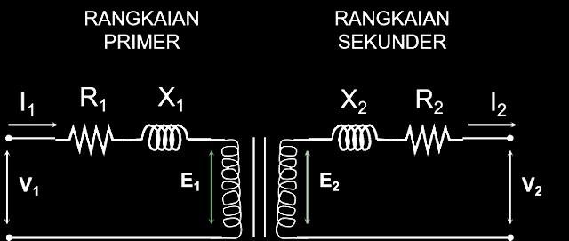 Rangkian Primer dan Sekunder