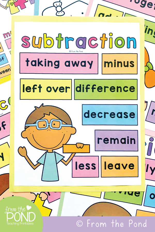 Subtraction Poster for First Grade