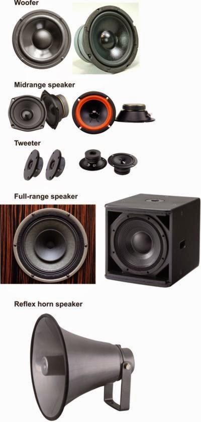 kategori speaker