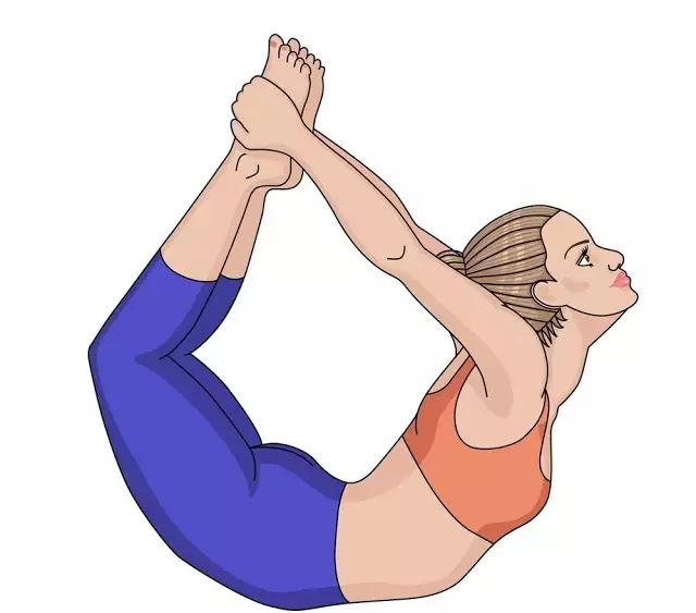 Dhanurasana Yoga | धनुरासन योग