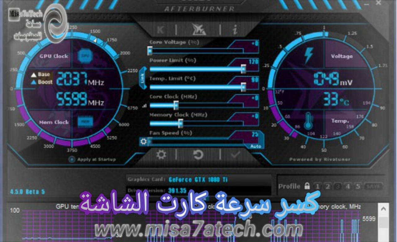 برنامج MSI Afterburner لكسر سرعة كارت الشاشة | شرح برنامج MSI Afterburner.