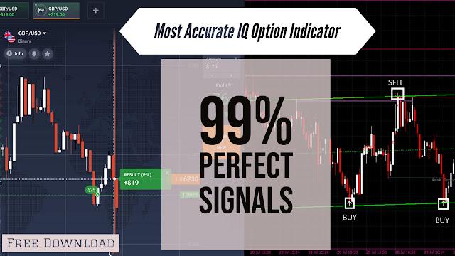Best-IQ-Option-Trading-Indicator-2021