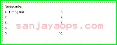 kunci jawaban tema 7 kelas 6 halaman 56