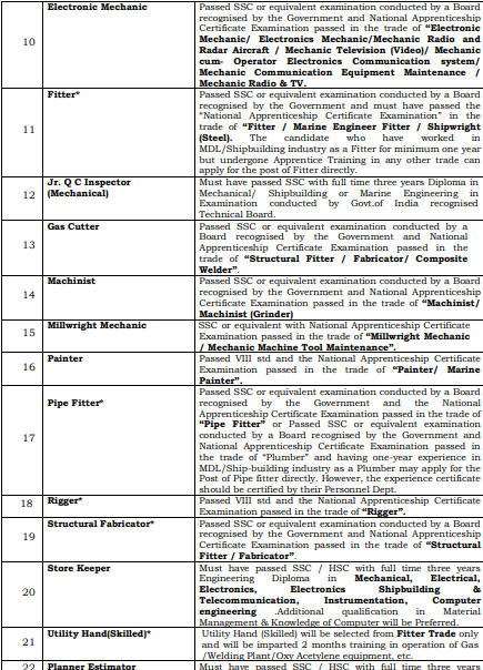 Mazagon Dock Recruitment 2021 For ITI Apprentice Completed and Diploma Holders on Contract Base Jobs | Apply Online
