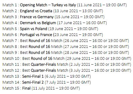 KTN Home TV Euro 2020 matches fixture today, tomorrow and other days until July 12th 2021 photo