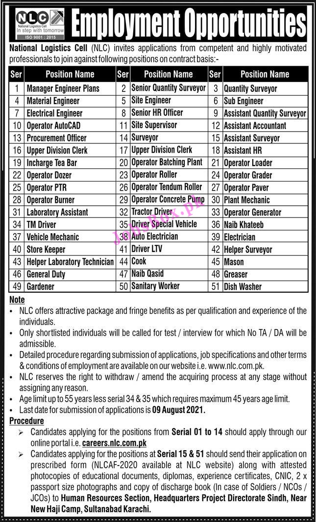 National Logistics Cell NLC Jobs 2021 – Apply Online at careers.nlc.com.pk