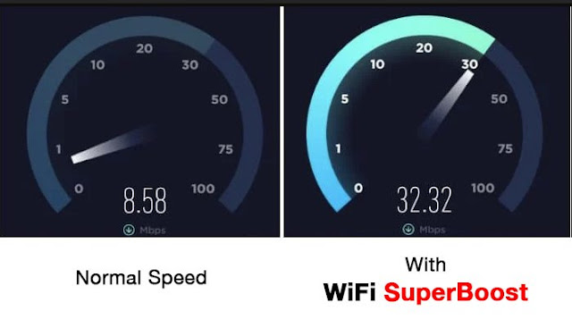 Get 3x Faster Wifi On Your Connection Genius K D S