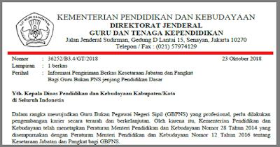 Juknis Informasi Pengiriman Berkas Inpassing/ Kesetaraan Jabatan dan Pangkat Bagi Guru Bukan PNS SD SMP 2018